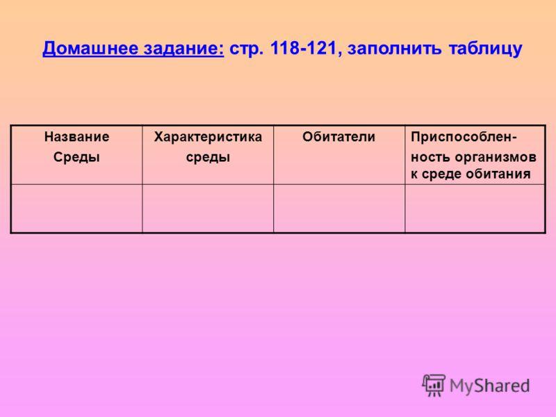 Домашнее задание: стр. 118-121, заполнить таблицу Название Среды Характеристика среды ОбитателиПриспособлен- ность организмов к среде обитания