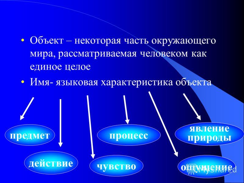 Объект – некоторая часть окружающего мира, рассматриваемая человеком как единое целое Имя- языковая характеристика объекта предмет действие чувство явление природы процесс ощущение