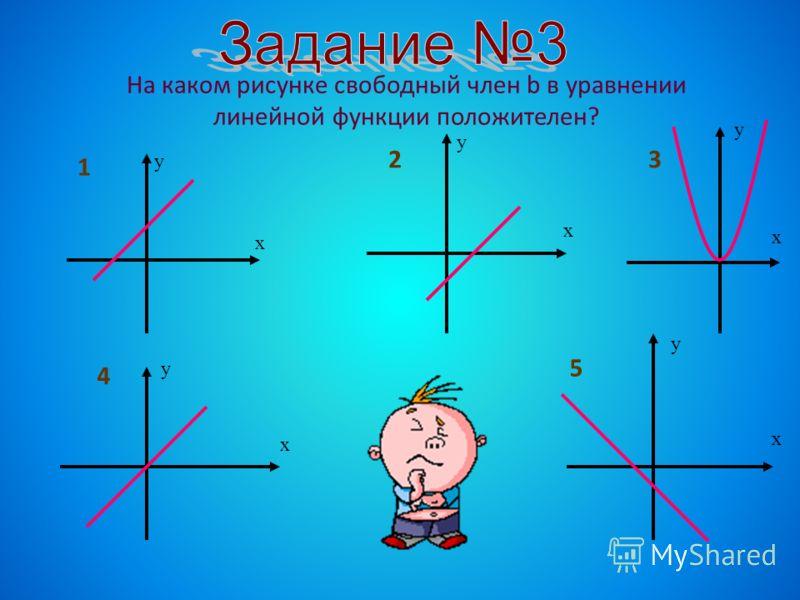 На каком рисунке свободный член b в уравнении линейной функции положителен? х у х у х у х у х у 2 1 3 4 5