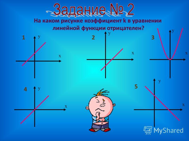 х у х у х у х у х у На каком рисунке коэффициент k в уравнении линейной функции отрицателен? 213 4 5
