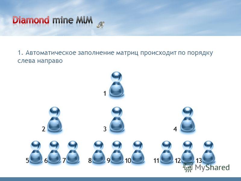 1. Автоматическое заполнение матриц происходит по порядку слева направо