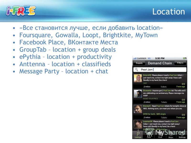 «Все становится лучше, если добавить location» Foursquare, Gowalla, Loopt, Brightkite, MyTown Facebook Place, ВКонтакте Места GroupTab – location + group deals ePythia – location + productivity Anttenna – location + classifieds Message Party – locati