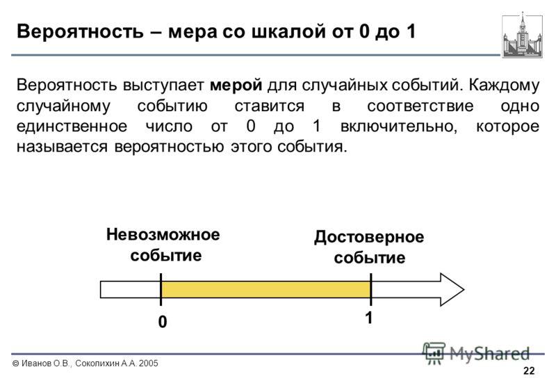 22 Иванов О.В., Соколихин А.А. 2005 Вероятность – мера со шкалой от 0 до 1 0 1 Невозможное событие Достоверное событие Вероятность выступает мерой для случайных событий. Каждому случайному событию ставится в соответствие одно единственное число от 0