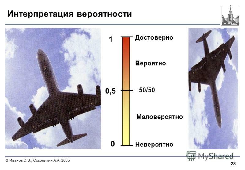 23 Иванов О.В., Соколихин А.А. 2005 Интерпретация вероятности 0 1 Невероятно Достоверно 0,5 50/50 Маловероятно Вероятно