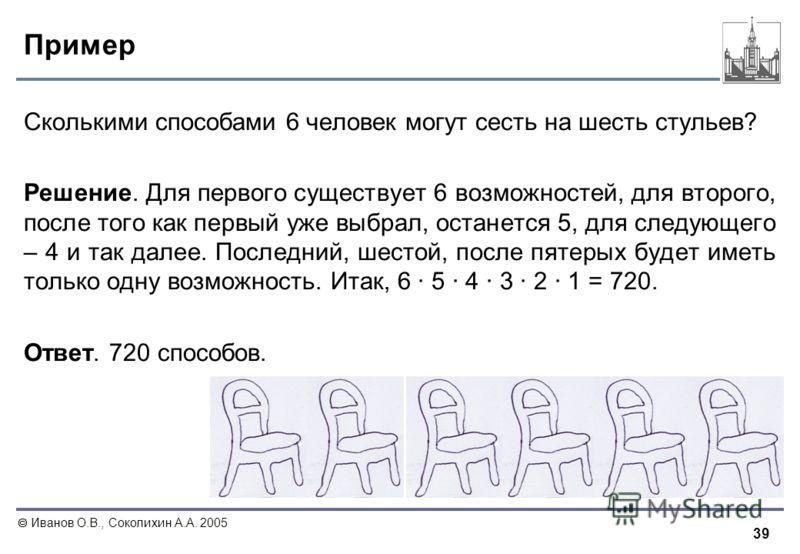 39 Иванов О.В., Соколихин А.А. 2005 Пример Сколькими способами 6 человек могут сесть на шесть стульев? Решение. Для первого существует 6 возможностей, для второго, после того как первый уже выбрал, останется 5, для следующего – 4 и так далее. Последн