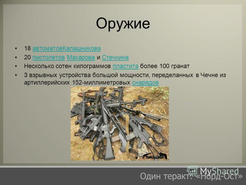 Оружие 18 автоматовКалашниковаавтоматовКалашникова 20 пистолетов Макарова и СтечкинапистолетовМакароваСтечкина Несколько сотен килограммов пластита более 100 гранатпластита 3 взрывных устройства большой мощности, переделанных в Чечне из артиллерийски