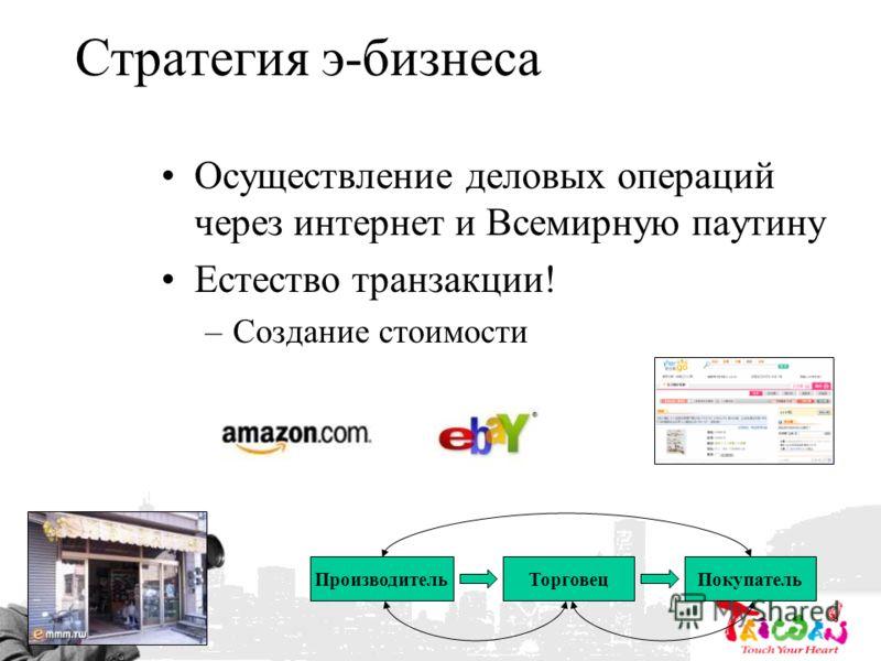 Стратегия э-бизнеса Осуществление деловых операций через интернет и Всемирную паутину Естество транзакции! –Создание стоимости ПроизводительТорговецПокупатель