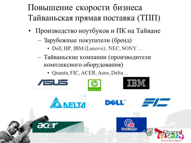 Повышение скорости бизнеса Тайваньская прямая поставка (ТПП) Производство ноутбуков и ПК на Тайване –Зарубежные покупатели (бренд) Dell, HP, IBM (Lenovo), NEC, SONY … –Тайваньские компании (производители комплексного оборудования) Quanta, FIC, ACER,