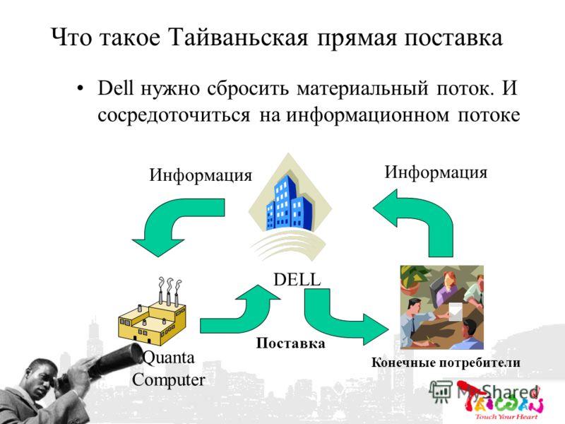 Что такое Тайваньская прямая поставка Dell нужно сбросить материальный поток. И сосредоточиться на информационном потоке DELL Quanta Computer Конечные потребители Информация Поставка