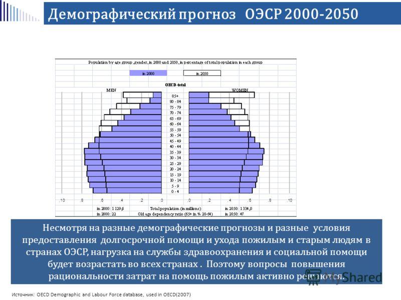 Несмотря на разные демографические прогнозы и разные условия предоставления долгосрочной помощи и ухода пожилым и старым людям в странах ОЭСР, нагрузка на службы здравоохранения и социальной помощи будет возрастать во всех странах. Поэтому вопросы по