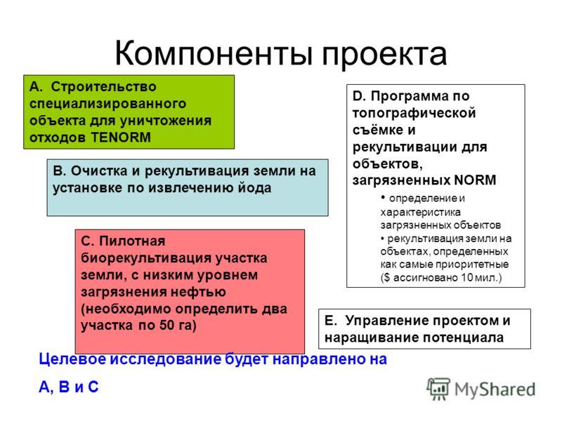 Компоненты проекта A. Строительство специализированного объекта для уничтожения отходов TENORM C. Пилотная биорекультивация участка земли, с низким уровнем загрязнения нефтью (необходимо определить два участка по 50 га) D. Программа по топографическо