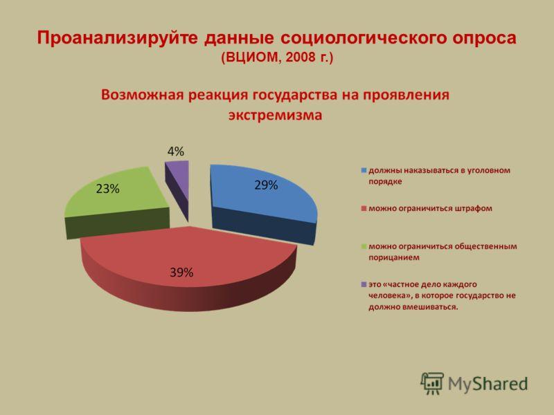 Проанализируйте данные социологического опроса (ВЦИОМ, 2008 г.)