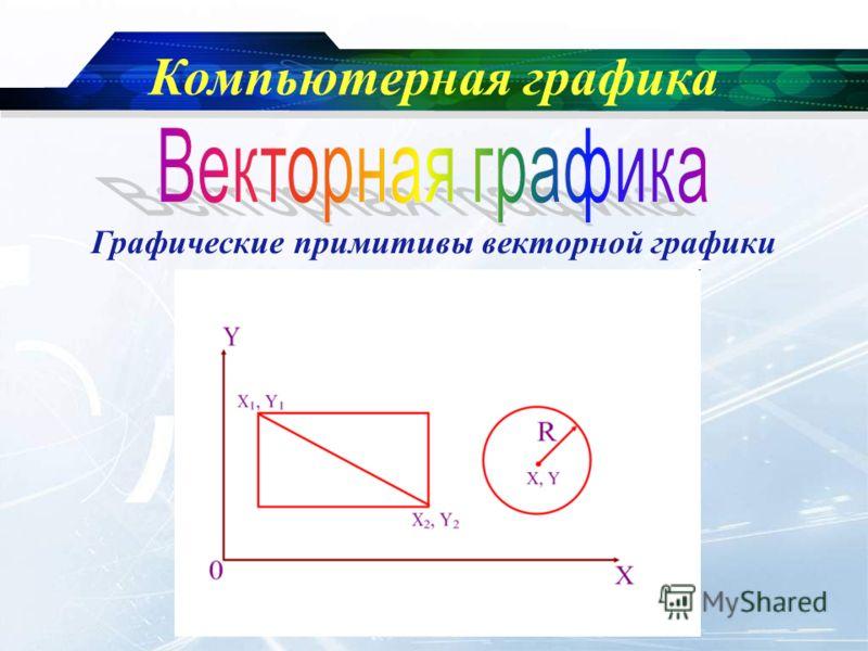 www.themegallery.com Company Logo Компьютерная графика Графические примитивы векторной графики