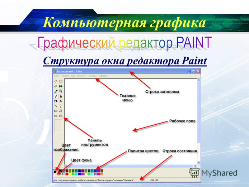 www.themegallery.com Company Logo Компьютерная графика Структура окна редактора Paint