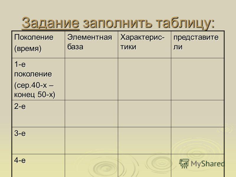 Задание заполнить таблицу: Поколение(время) Элементная база Характерис- тики представите ли 1-е поколение (сер.40-х – конец 50-х) 2-е 3-е 4-е