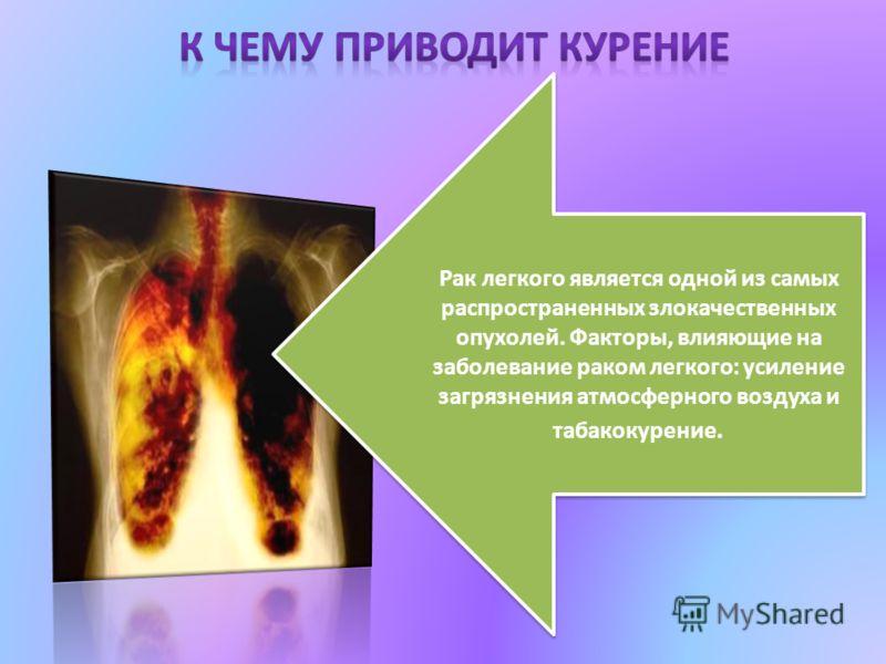 Рак легкого является одной из самых распространенных злокачественных опухолей. Факторы, влияющие на заболевание раком легкого: усиление загрязнения атмосферного воздуха и табакокурение. Рак легкого является одной из самых распространенных злокачестве