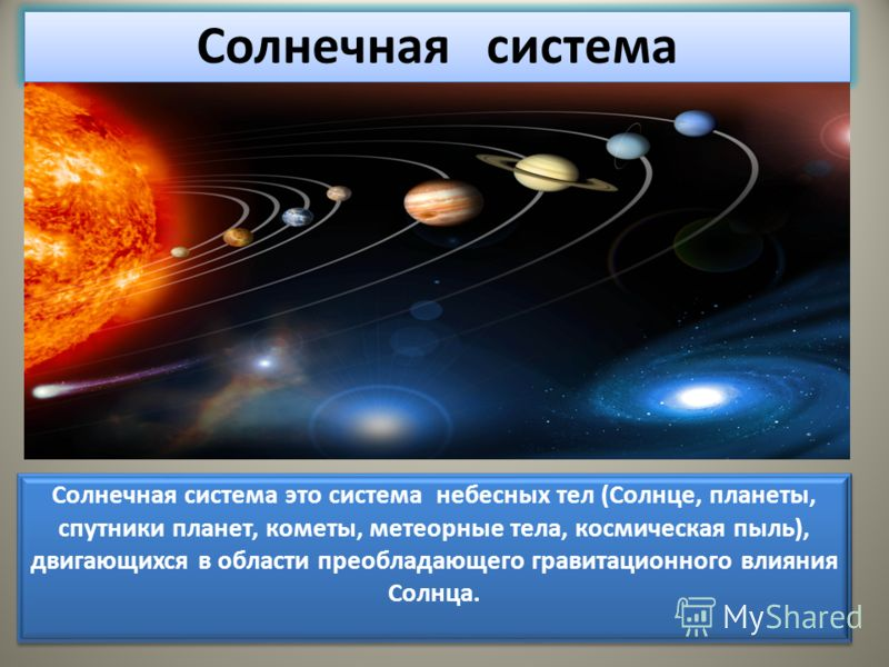 Солнечная система Солнечная система это система небесных тел (Солнце, планеты, спутники планет, кометы, метеорные тела, космическая пыль), двигающихся в области преобладающего гравитационного влияния Солнца.