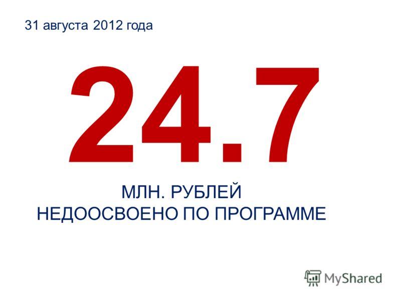 24.7 МЛН. РУБЛЕЙ НЕДООСВОЕНО ПО ПРОГРАММЕ 31 августа 2012 года