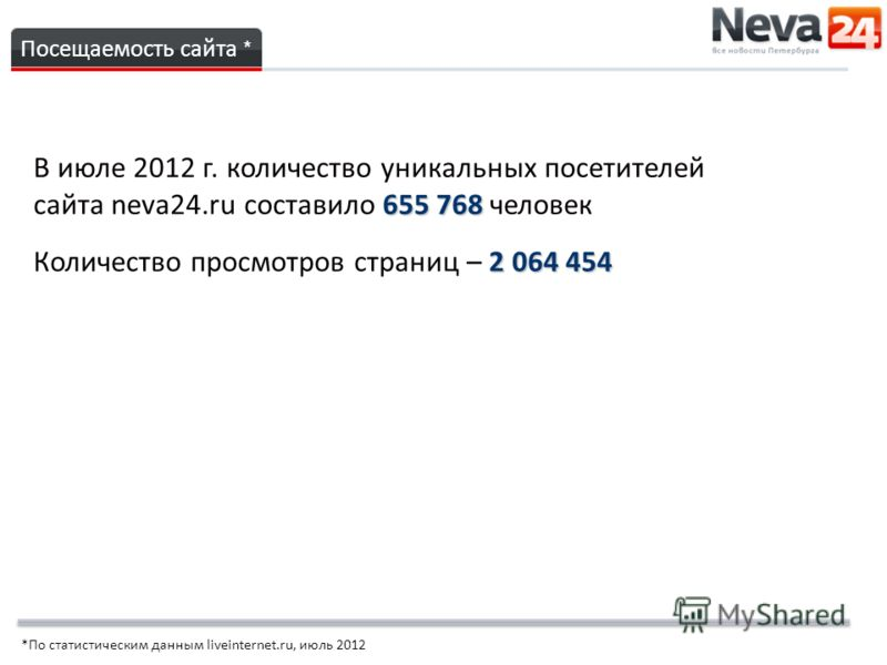 655 768 В июле 2012 г. количество уникальных посетителей сайта neva24.ru составило 655 768 человек Посещаемость сайта * 2 064 454 Количество просмотров страниц – 2 064 454 *По статистическим данным liveinternet.ru, июль 2012