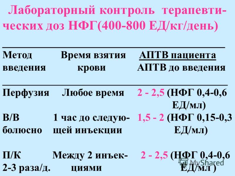 Лабораторный контроль терапевти- ческих доз НФГ(400-800 ЕД/кг/день) __________________________________ Метод Время взятия АПТВ пациента введения крови АПТВ до введения ___________________________________________ Перфузия Любое время 2 - 2,5 (НФГ 0,4-