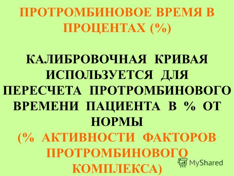 ПРОТРОМБИНОВОЕ ВРЕМЯ В ПРОЦЕНТАХ (%) КАЛИБРОВОЧНАЯ КРИВАЯ ИСПОЛЬЗУЕТСЯ ДЛЯ ПЕРЕСЧЕТА ПРОТРОМБИНОВОГО ВРЕМЕНИ ПАЦИЕНТА В % ОТ НОРМЫ (% АКТИВНОСТИ ФАКТОРОВ ПРОТРОМБИНОВОГО КОМПЛЕКСА)