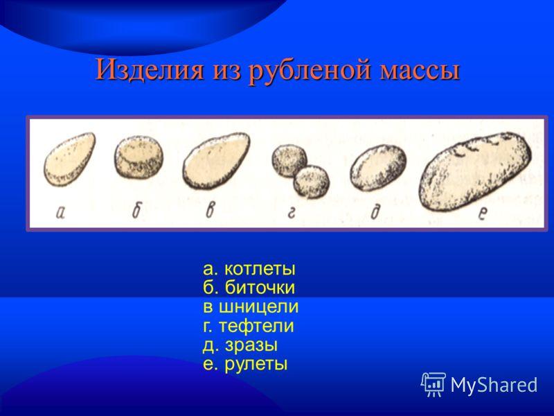 Изделия из рубленой массы а. котлеты б. биточки в шницели г. тефтели д. зразы е. рулеты
