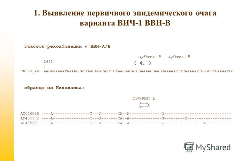 1. Выявление первичного эпидемического очага варианта ВИЧ-1 ВВН-В участок рекомбинации у ВВН-А/В субтип A субтип В 2632 | CRF03_AB AAGAGAAAATAAAAGCATTAACAGACATTTGTAAGGAGATGGAAAAGGAAGGAAAAATTTCAAAAATTGGGCCTGAAAATCC образцы из Николаева: субтип B AY026