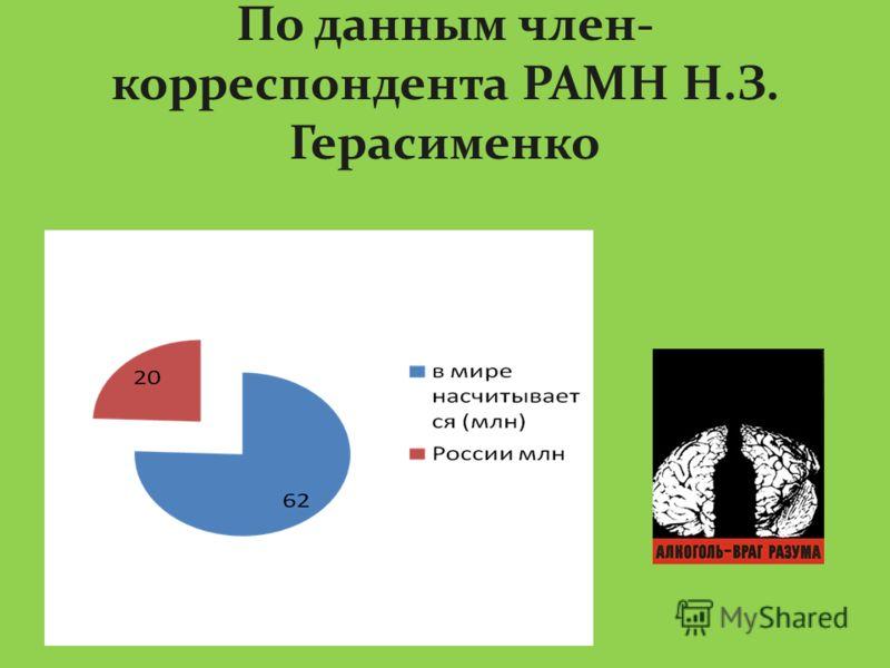 По данным член- корреспондента РАМН Н.З. Герасименко