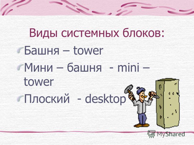 Назначение основных устройств ПК: Системный блок: процессор (мозг) обработка, память хранение процессор память Монитор вывод Клавиатура ввод Мышь ввод Принтер вывод
