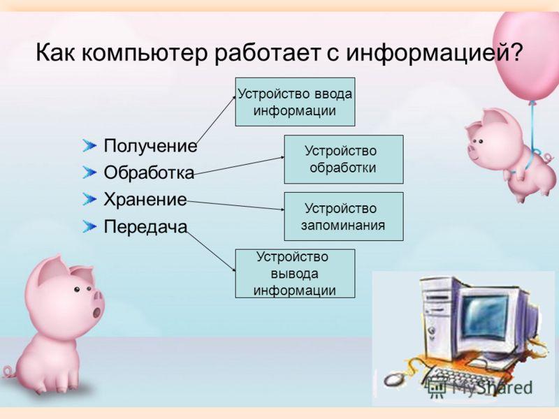 Как компьютер работает с информацией? Получение Обработка Хранение Передача Устройство ввода информации Устройство вывода информации Устройство запоминания Устройство обработки