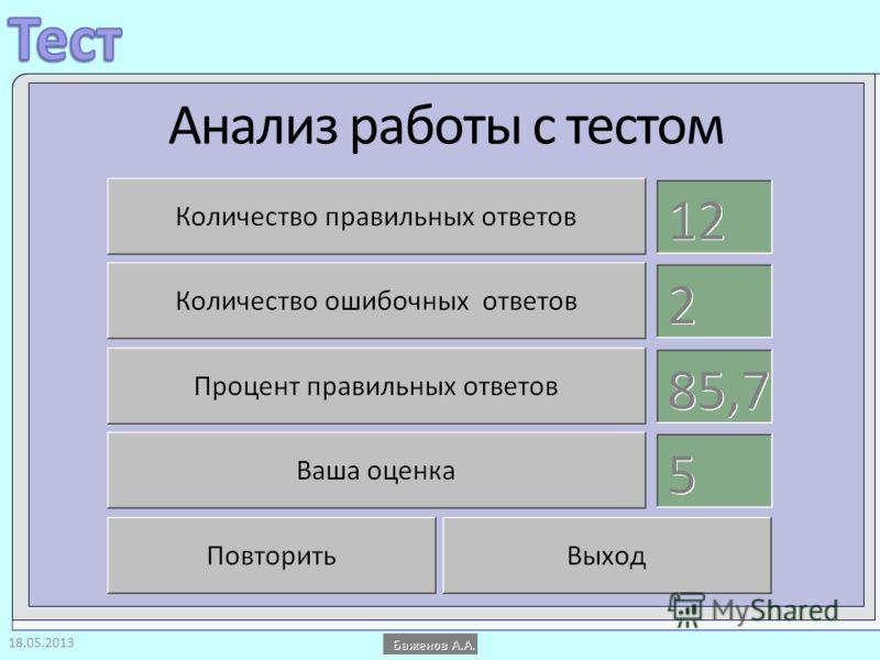 Анализ работы с тестом 18.05.2013