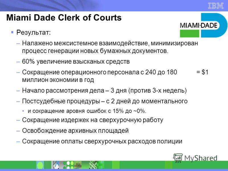 Miami Dade Clerk of Courts Результат: –Налажено межсистемное взаимодействие, минимизирован процесс генерации новых бумажных документов. –60% увеличение взысканых средств –Сокращение операционного персонала с 240 до 180 = $1 миллион экономии в год –На