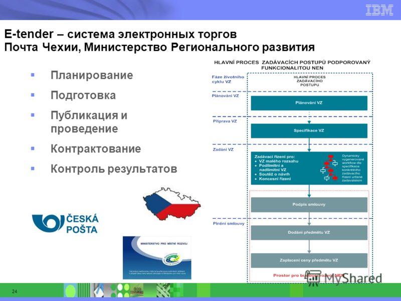 24 E-tender – система электронных торгов Почта Чехии, Министерство Регионального развития Планирование Подготовка Публикация и проведение Контрактование Контроль результатов