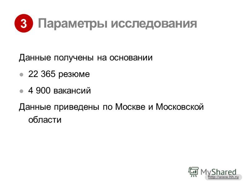 3 http://www.hh.ru Параметры исследования Данные получены на основании 22 365 резюме 4 900 вакансий Данные приведены по Москве и Московской области