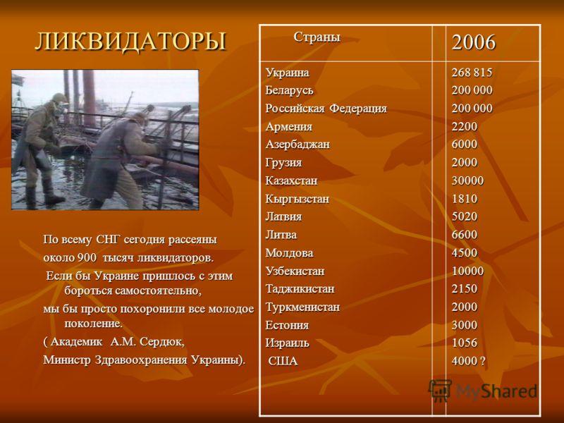 ЛИКВИДАТОРЫ По всему СНГ сегодня рассеяны около 900 тысяч ликвидаторов. Если бы Украине пришлось с этим бороться самостоятельно, Если бы Украине пришлось с этим бороться самостоятельно, мы бы просто похоронили все молодое поколение. ( Академик А.М. С
