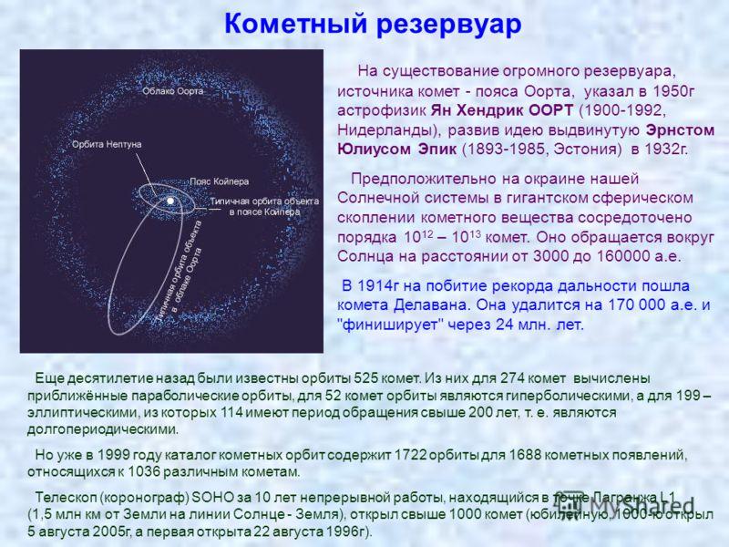 Кометный резервуар На существование огромного резервуара, источника комет - пояса Оорта, указал в 1950г астрофизик Ян Хендрик ООРТ (1900-1992, Нидерланды), развив идею выдвинутую Эрнстом Юлиусом Эпик (1893-1985, Эстония) в 1932г. Предположительно на