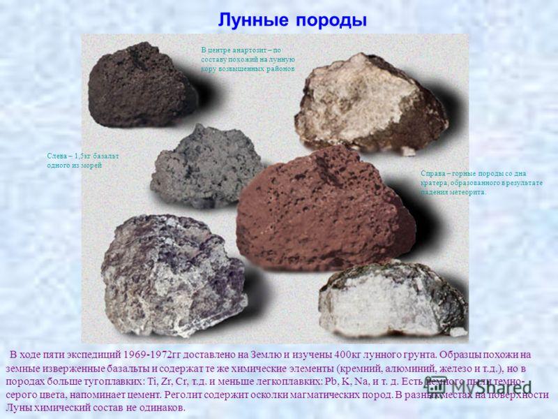 Лунные породы В ходе пяти экспедиций 1969-1972гг доставлено на Землю и изучены 400кг лунного грунта. Образцы похожи на земные изверженные базальты и содержат те же химические элементы (кремний, алюминий, железо и т.д.), но в породах больше тугоплавки