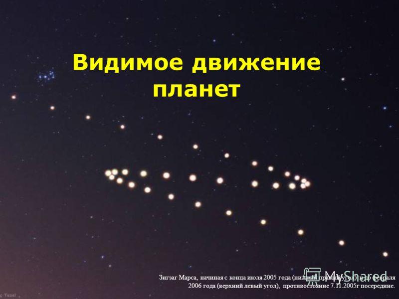 Видимое движение планет Зигзаг Марса, начиная с конца июля 2005 года (нижний правый угол) и до февраля 2006 года (верхний левый угол), противостояние 7.11.2005г посередине.