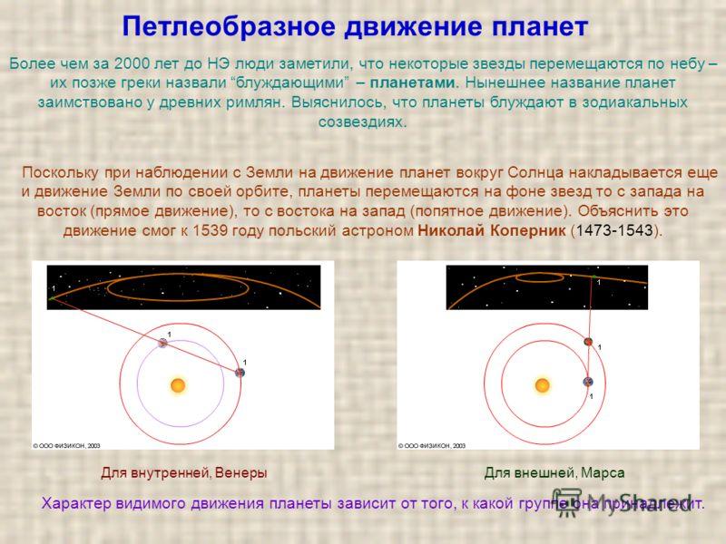 Петлеобразное движение планет Более чем за 2000 лет до НЭ люди заметили, что некоторые звезды перемещаются по небу – их позже греки назвали блуждающими – планетами. Нынешнее название планет заимствовано у древних римлян. Выяснилось, что планеты блужд