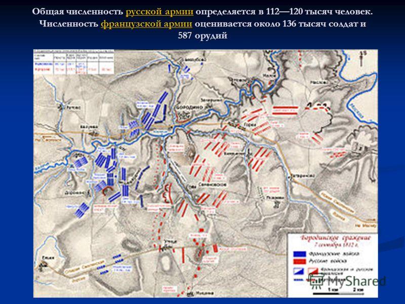Общая численность русской армии определяется в 112120 тысяч человек. Численность французской армии оценивается около 136 тысяч солдат и 587 орудий русской армиифранцузской армиирусской армиифранцузской армии