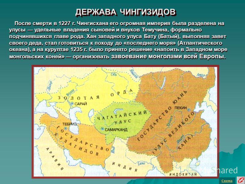 ДЕРЖАВА ЧИНГИЗИДОВ Схема После смерти в 1227 г. Чингисхана его огромная империя была разделена на улусы удельные владения сыновей и внуков Темучина, формально подчинявшихся главе рода. Хан западного улуса Бату (Батый), выполняя завет своего деда, ста