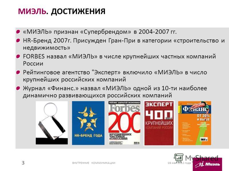 «МИЭЛЬ» признан «Супербрендом» в 2004-2007 гг. HR-Бренд 2007г. Присужден Гран-При в категории «строительство и недвижимость» FORBES назвал «МИЭЛЬ» в числе крупнейших частных компаний России Рейтинговое агентство Эксперт» включило «МИЭЛЬ» в число круп