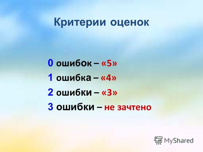 Критерии оценок 0 ошиб о к – «5» 1 ошибк а – «4» 2 ошиб ки – «3» 3 ошибки – не зачтено