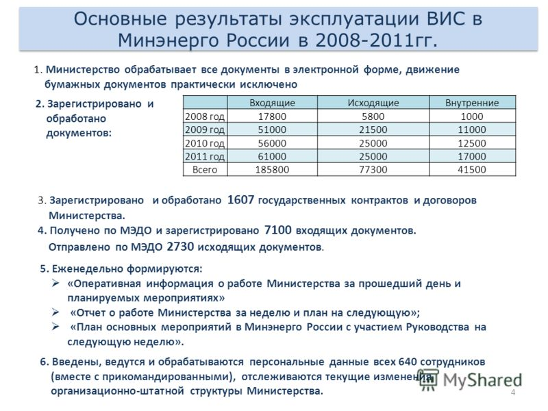 4 Основные результаты эксплуатации ВИС в Минэнерго России в 2008-2011гг. 2. Зарегистрировано и обработано документов: 3. Зарегистрировано и обработано 1607 государственных контрактов и договоров Министерства. ВходящиеИсходящиеВнутренние 2008 год17800