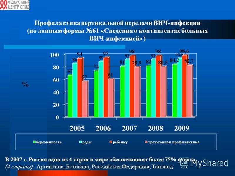 Профилактика вертикальной передачи ВИЧ-инфекции (по данным формы 61 «Сведения о контингентах больных ВИЧ-инфекцией» ) В 2007 г. Россия одна из 4 стран в мире обеспечивших более 75% охвата (4 страны): Аргентина, Ботсвана, Российская Федерация, Таиланд