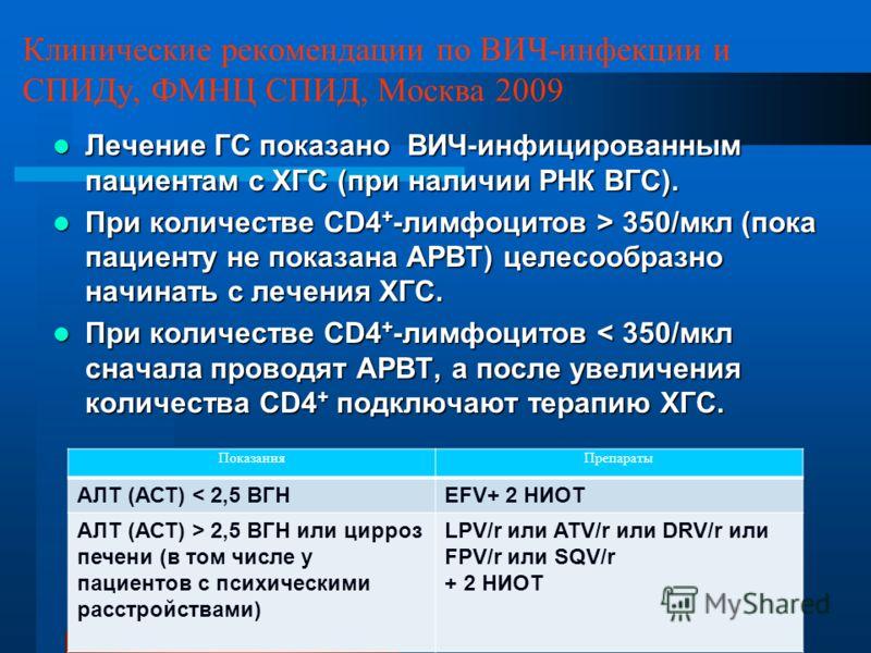 Клинические рекомендации по ВИЧ-инфекции и СПИДу, ФМНЦ СПИД, Москва 2009 Лечение ГС показано ВИЧ-инфицированным пациентам с ХГС (при наличии РНК ВГС). Лечение ГС показано ВИЧ-инфицированным пациентам с ХГС (при наличии РНК ВГС). При количестве CD4 +