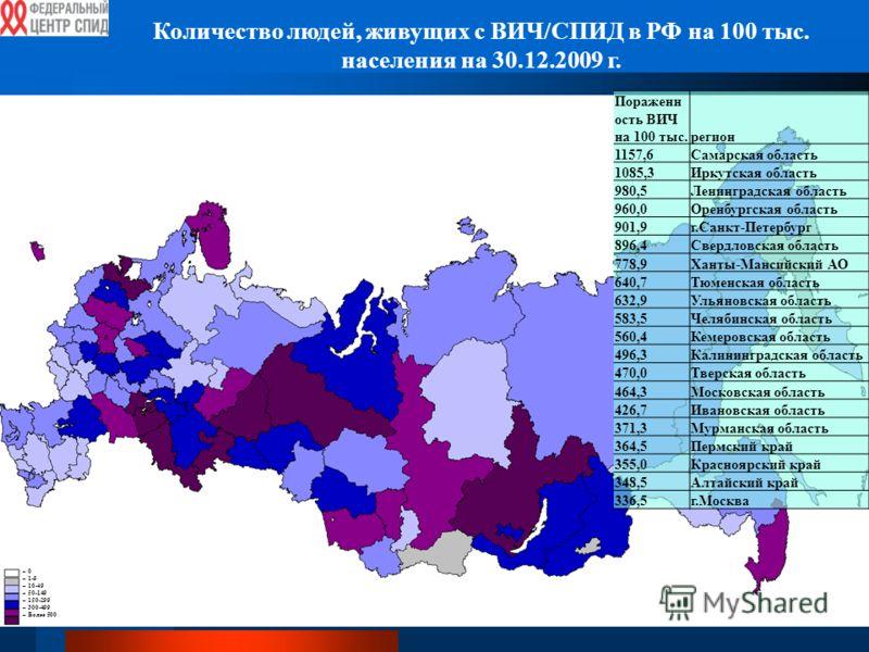 Количество людей, живущих с ВИЧ/СПИД в РФ на 100 тыс. населения на 30.12.2009 г. – 0 – 1-9 – 10-49 – 50-149 – 150-299 – 300-499 – Более 500 Пораженн ость ВИЧ на 100 тыс.регион 1157,6Самарская область 1085,3Иркутская область 980,5Ленинградская область