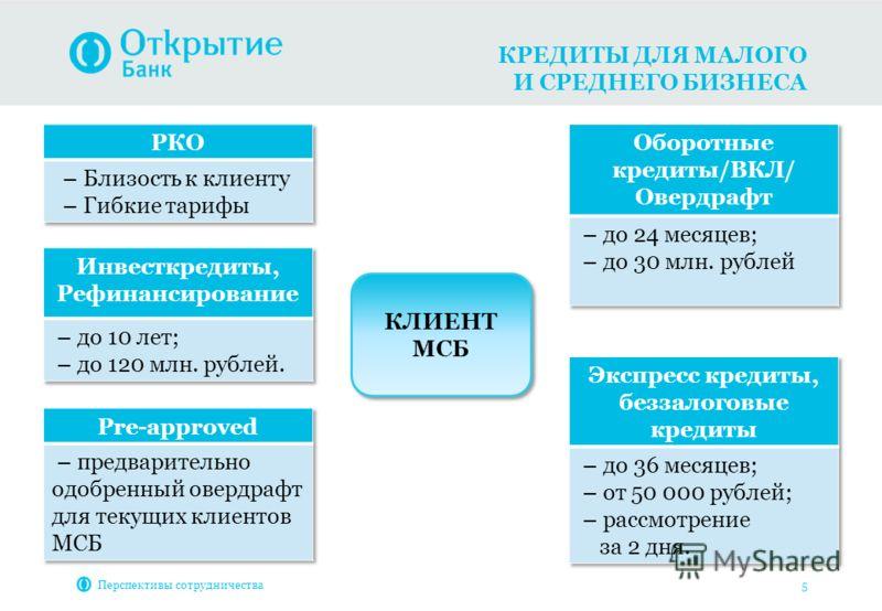 КРЕДИТЫ ДЛЯ МАЛОГО И СРЕДНЕГО БИЗНЕСА Перспективы сотрудничества 5 КЛИЕНТ МСБ
