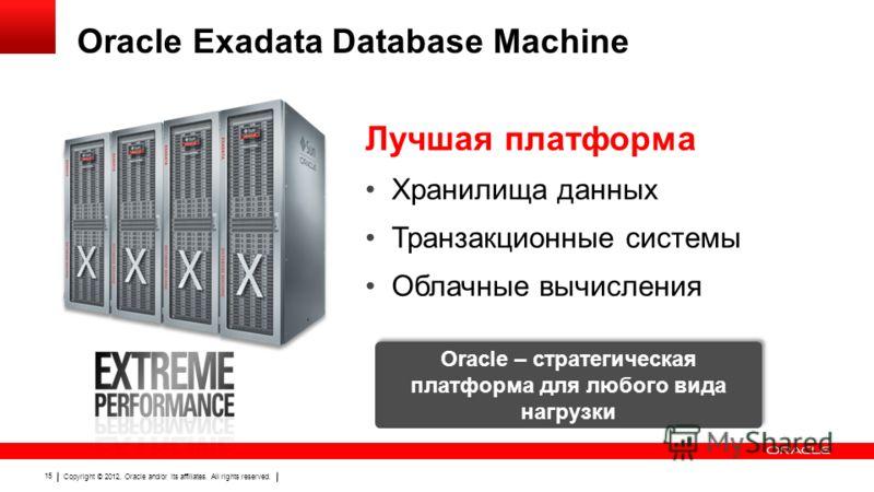 Copyright © 2012, Oracle and/or its affiliates. All rights reserved. 15 Oracle Exadata Database Machine Лучшая платформа Хранилища данных Транзакционные системы Облачные вычисления Oracle – стратегическая платформа для любого вида нагрузки