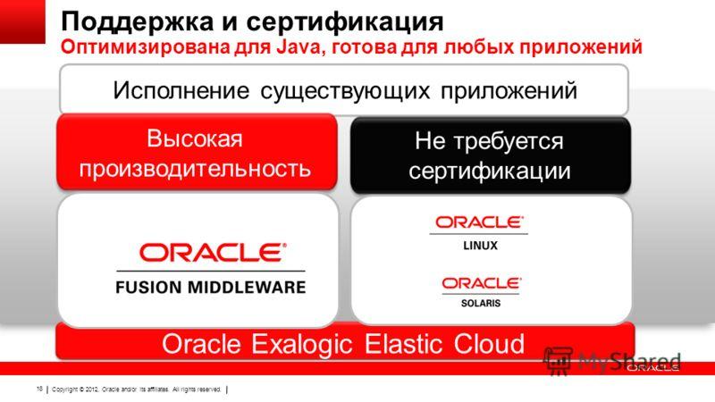 Copyright © 2012, Oracle and/or its affiliates. All rights reserved. 18 Исполнение существующих приложений Поддержка и сертификация Оптимизирована для Java, готова для любых приложений Не требуется сертификации Oracle Exalogic Elastic Cloud Высокая п